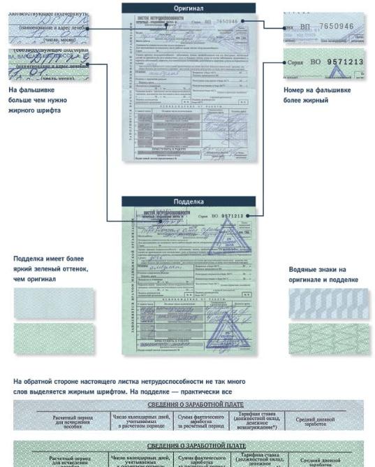Справка для расчета больничного листа