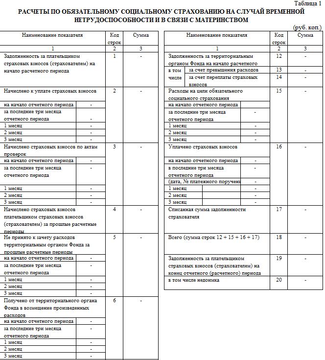 заполнения раздела 1, таблицы 1